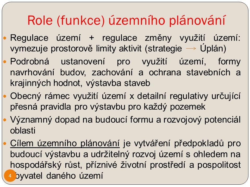 Role (funkce) územního plánování Regulace území + regulace změny využití území: vymezuje prostorově limity aktivit (strategie Úplán) Podrobná ustanovení pro využití území, formy navrhování budov, zachování a ochrana stavebních a krajinných hodnot, výstavba staveb Obecný rámec využití území x detailní regulativy určující přesná pravidla pro výstavbu pro každý pozemek Významný dopad na budoucí formu a rozvojový potenciál oblasti Cílem územního plánování je vytváření předpokladů pro budoucí výstavbu a udržitelný rozvoj území s ohledem na hospodářský růst, příznivé životní prostředí a pospolitost obyvatel daného území 4