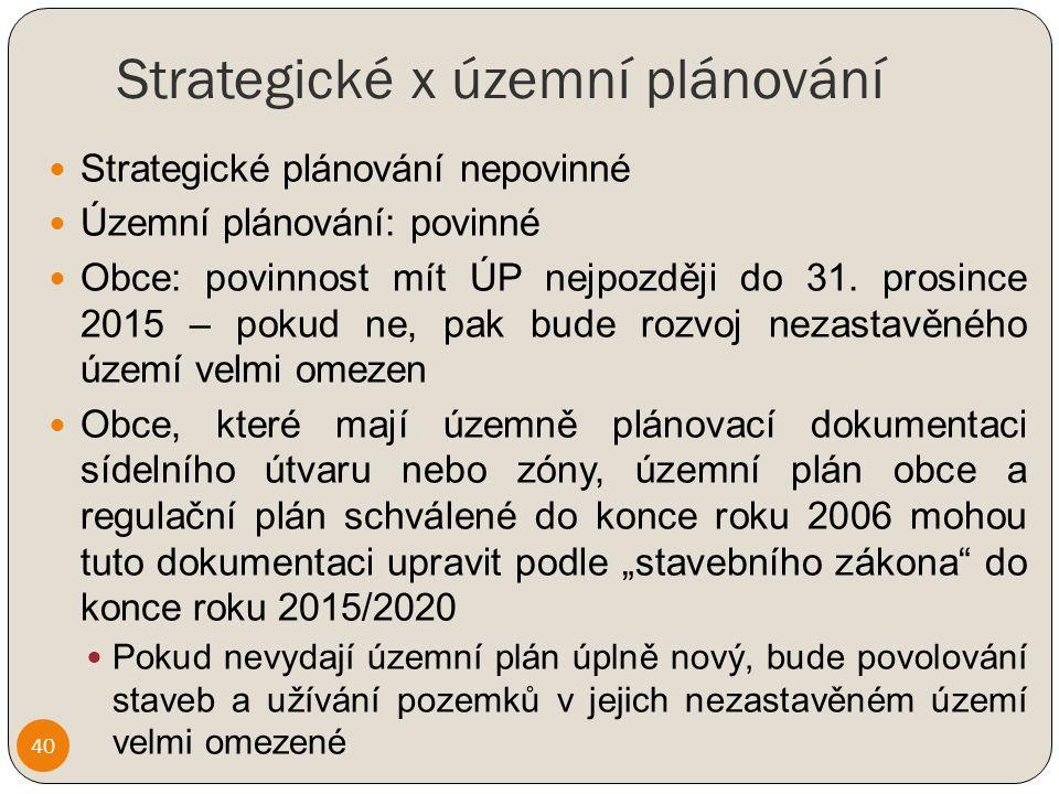 Strategické x územní plánování Strategické plánování nepovinné Územní plánování: povinné Obce: povinnost mít ÚP nejpozději do 31.