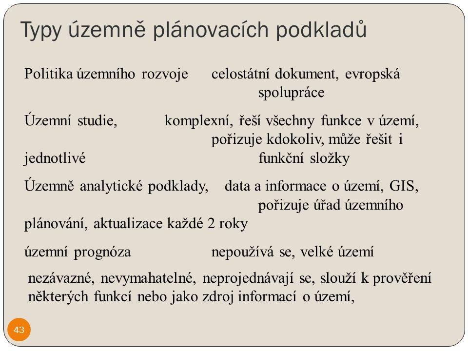 Typy územně plánovacích podkladů Politika územního rozvoje celostátní dokument, evropská spolupráce Územní studie, komplexní, řeší všechny funkce v území, pořizuje kdokoliv, může řešit i jednotlivé funkční složky Územně analytické podklady, data a informace o území, GIS, pořizuje úřad územního plánování, aktualizace každé 2 roky územní prognózanepoužívá se, velké území nezávazné, nevymahatelné, neprojednávají se, slouží k prověření některých funkcí nebo jako zdroj informací o území, 43