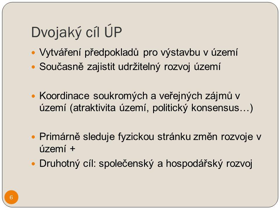 Změny/vývoj úkolů pro územní plánování 1.