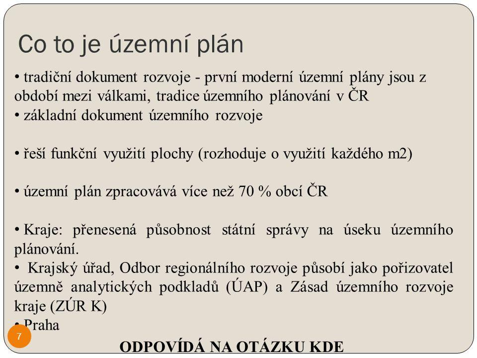 Co to je územní plán tradiční dokument rozvoje - první moderní územní plány jsou z období mezi válkami, tradice územního plánování v ČR základní dokument územního rozvoje řeší funkční využití plochy (rozhoduje o využití každého m2) územní plán zpracovává více než 70 % obcí ČR Kraje: přenesená působnost státní správy na úseku územního plánování.