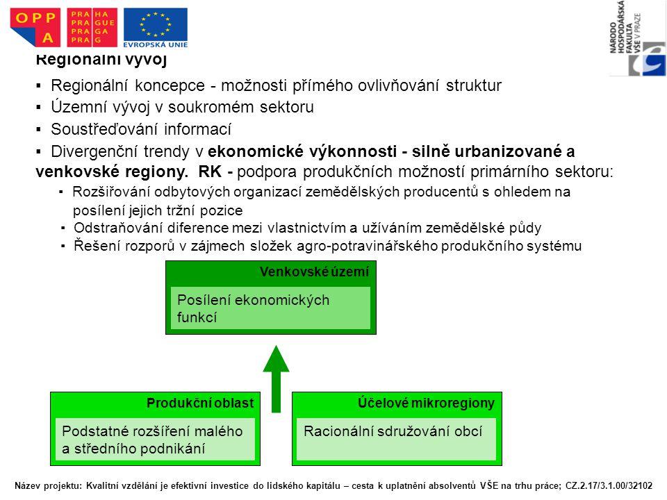 Regionální vývoj ▪ Regionální koncepce - možnosti přímého ovlivňování struktur ▪ Územní vývoj v soukromém sektoru ▪ Soustřeďování informací ▪ Divergen