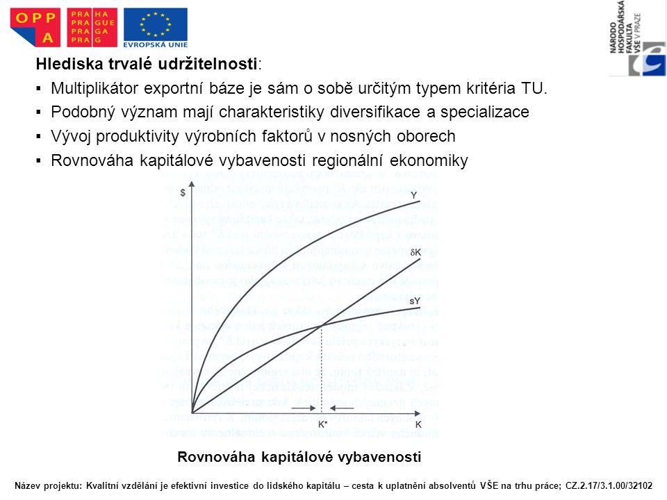 Hlediska trvalé udržitelnosti: ▪ Multiplikátor exportní báze je sám o sobě určitým typem kritéria TU. ▪ Podobný význam mají charakteristiky diversifik