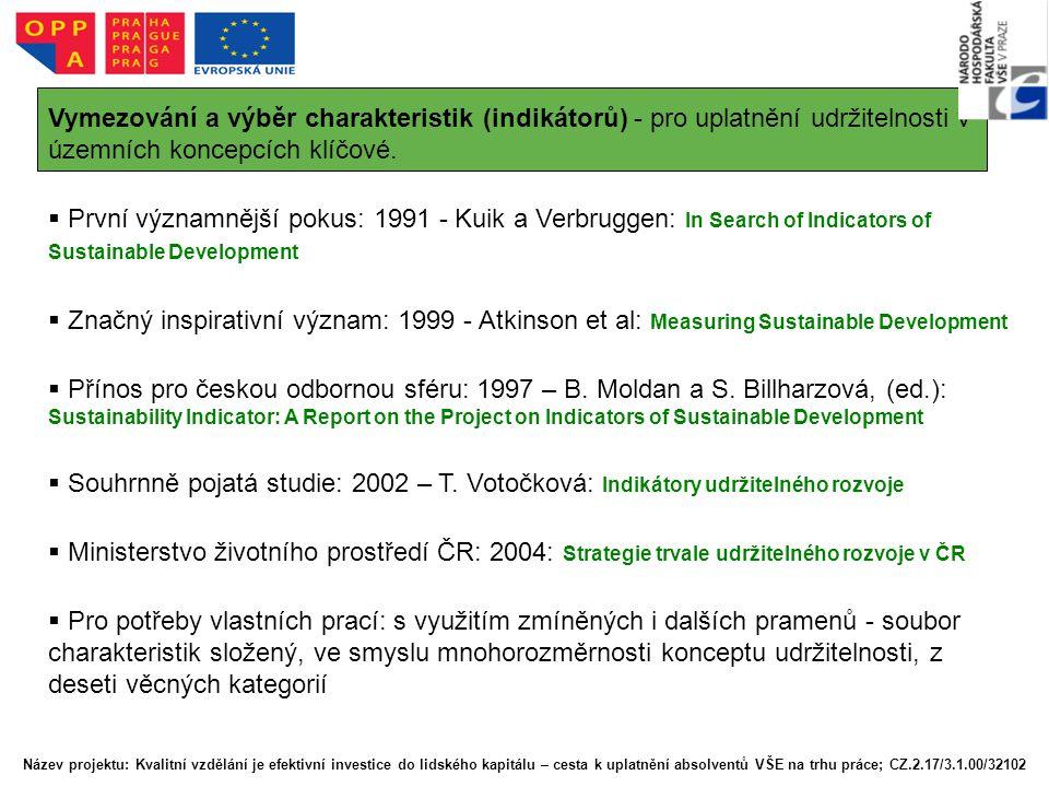Vymezování a výběr charakteristik (indikátorů) - pro uplatnění udržitelnosti v územních koncepcích klíčové.  První významnější pokus: 1991 - Kuik a V