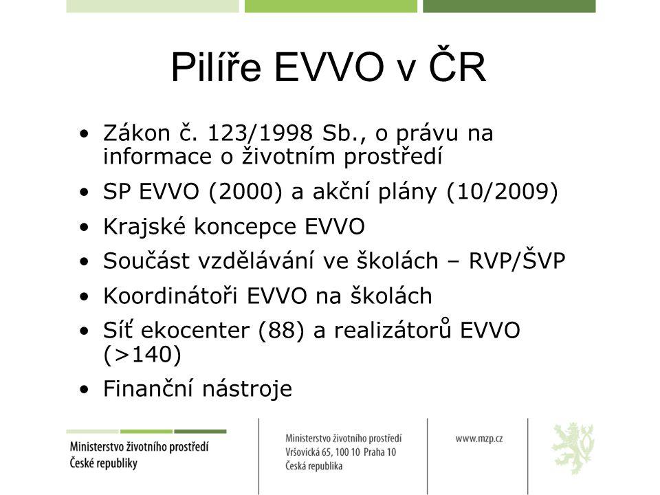 Pilíře EVVO v ČR Zákon č.