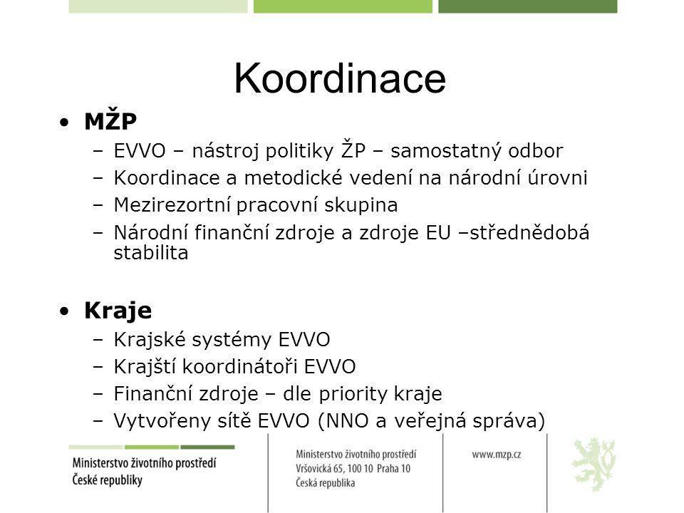 Koordinace MŽP –EVVO – nástroj politiky ŽP – samostatný odbor –Koordinace a metodické vedení na národní úrovni –Mezirezortní pracovní skupina –Národní finanční zdroje a zdroje EU –střednědobá stabilita Kraje –Krajské systémy EVVO –Krajští koordinátoři EVVO –Finanční zdroje – dle priority kraje –Vytvořeny sítě EVVO (NNO a veřejná správa)