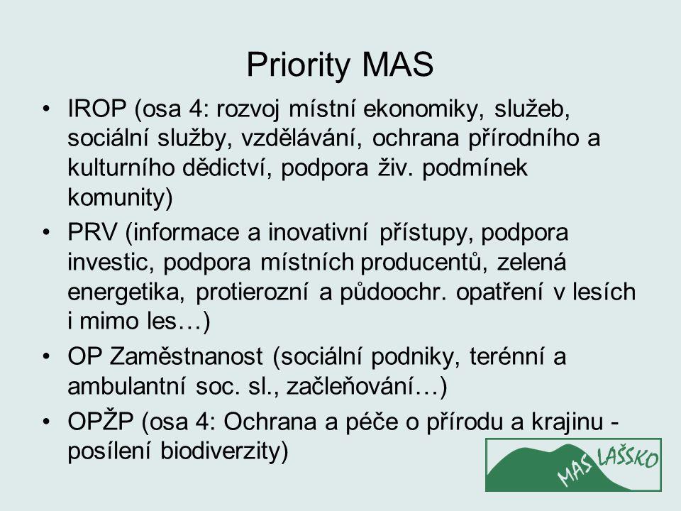 Priority MAS IROP (osa 4: rozvoj místní ekonomiky, služeb, sociální služby, vzdělávání, ochrana přírodního a kulturního dědictví, podpora živ.