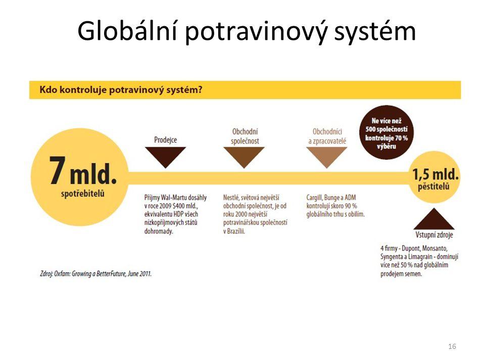 Globální potravinový systém Lokální drobní producenti znevýhodněni: -prodávají skrz prostředníka, -mají omezený, minimální, případně žádný přístup na lokální trh, -nemají prostředky na transport své produkce, -nemají aktuální informace o cenách jednotlivých plodin, -obvykle nedisponují skladovacími zařízeními na úschovu sklizně.