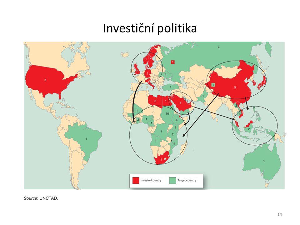 Investiční politika 19