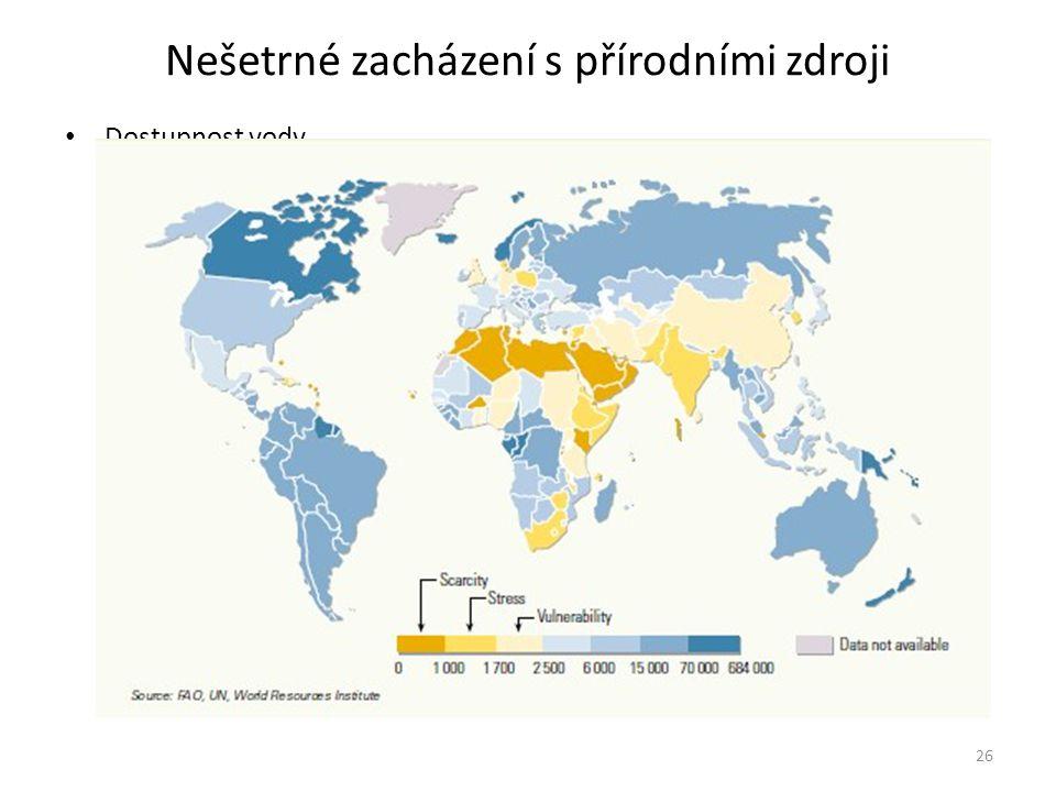 Nešetrné zacházení s přírodními zdroji Dostupnost vody 26