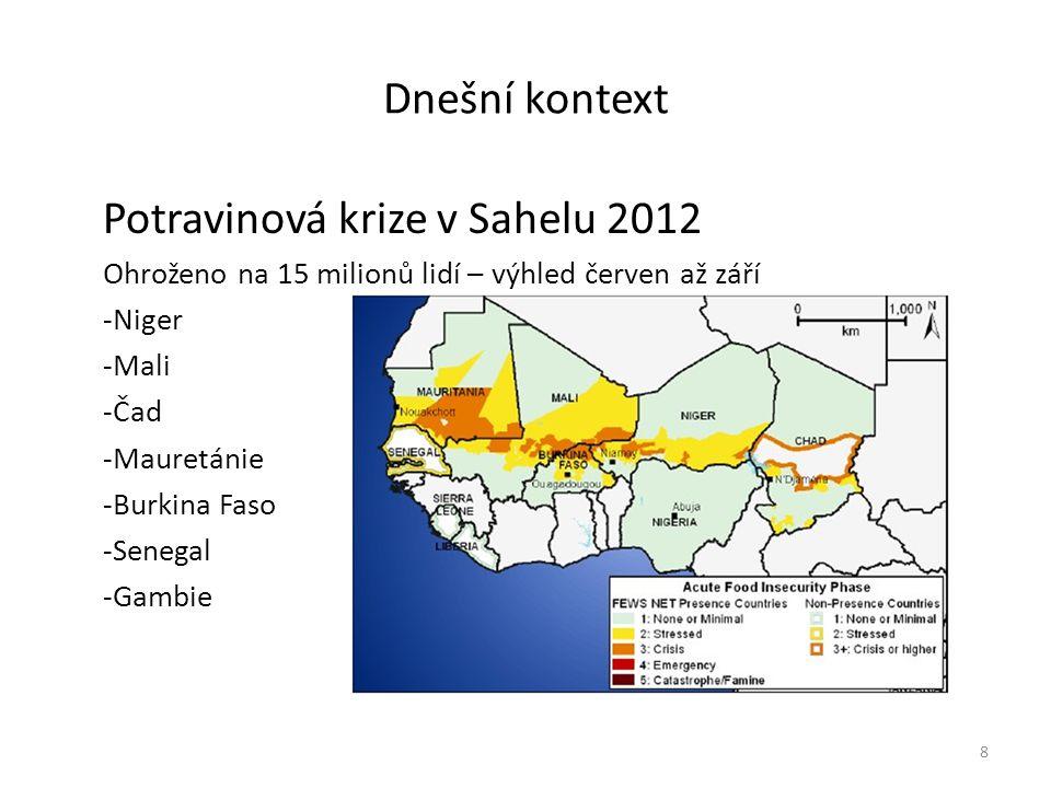 Dnešní kontext Potravinová krize v Sahelu 2012 Ohroženo na 15 milionů lidí – výhled červen až září -Niger -Mali -Čad -Mauretánie -Burkina Faso -Senega