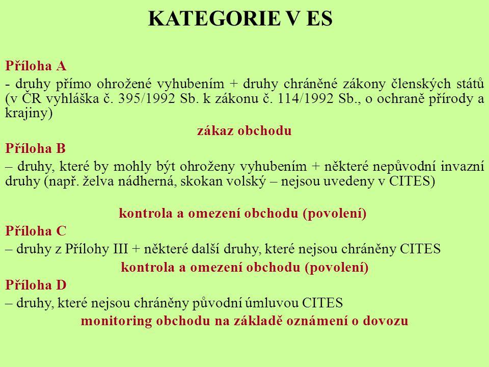 KATEGORIE V ES Příloha A - druhy přímo ohrožené vyhubením + druhy chráněné zákony členských států (v ČR vyhláška č.