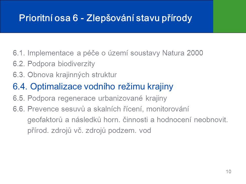 Prioritní osa 6 - Zlepšování stavu přírody 6.1. Implementace a péče o území soustavy Natura 2000 6.2. Podpora biodiverzity 6.3. Obnova krajinných stru
