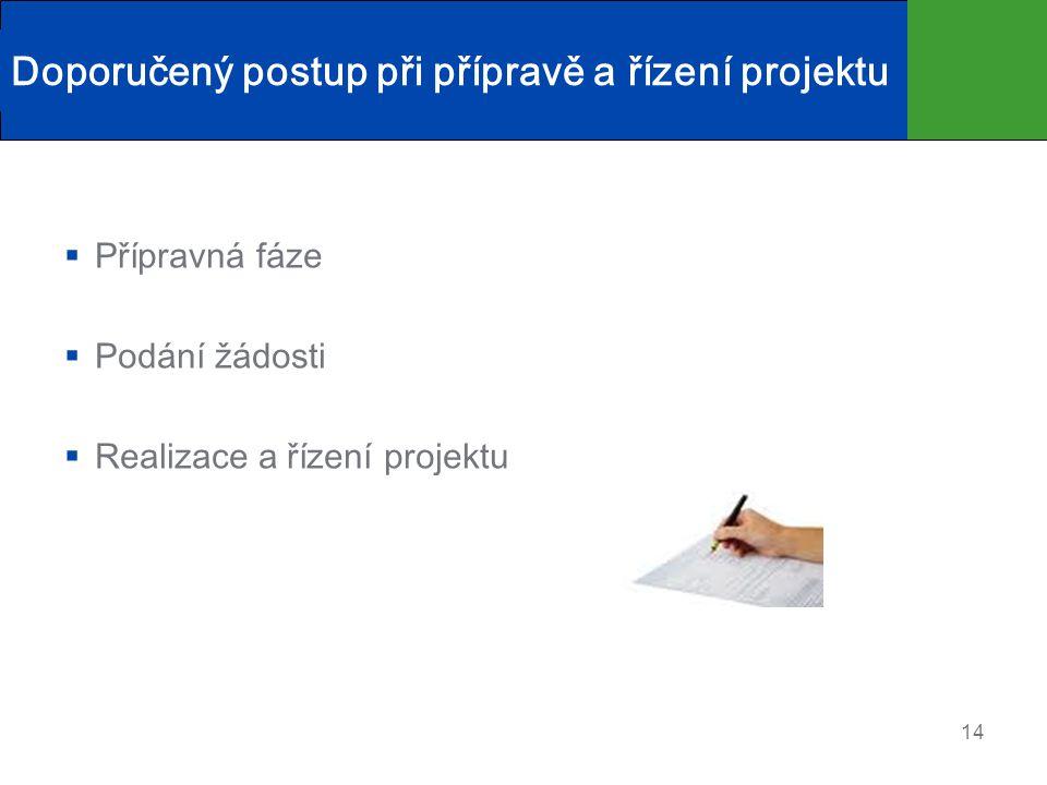 Doporučený postup při přípravě a řízení projektu  Přípravná fáze  Podání žádosti  Realizace a řízení projektu 14