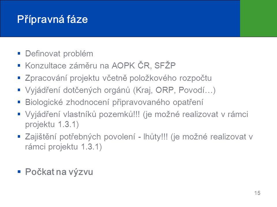 Přípravná fáze  Definovat problém  Konzultace záměru na AOPK ČR, SFŽP  Zpracování projektu včetně položkového rozpočtu  Vyjádření dotčených orgánů