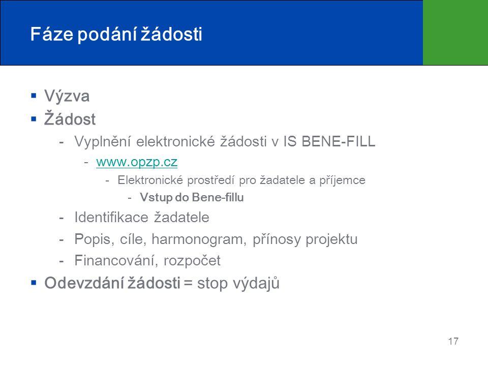 Fáze podání žádosti  Výzva  Žádost Vyplnění elektronické žádosti v IS BENE-FILL www.opzp.czwww.opzp.cz Elektronické prostředí pro žadatele a příj