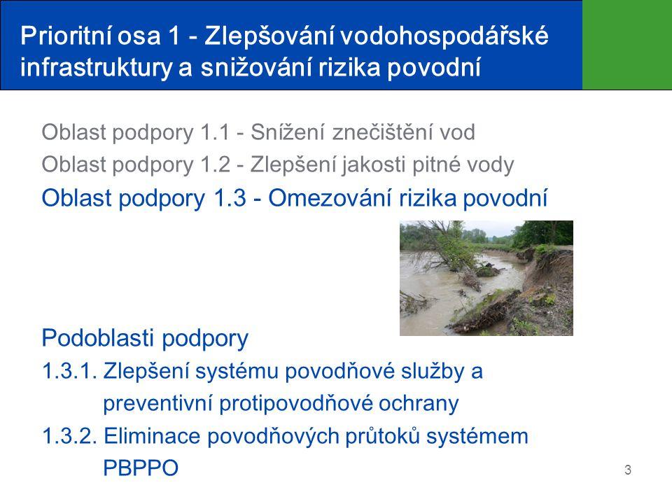Prioritní osa 1 - Zlepšování vodohospodářské infrastruktury a snižování rizika povodní Oblast podpory 1.1 - Snížení znečištění vod Oblast podpory 1.2
