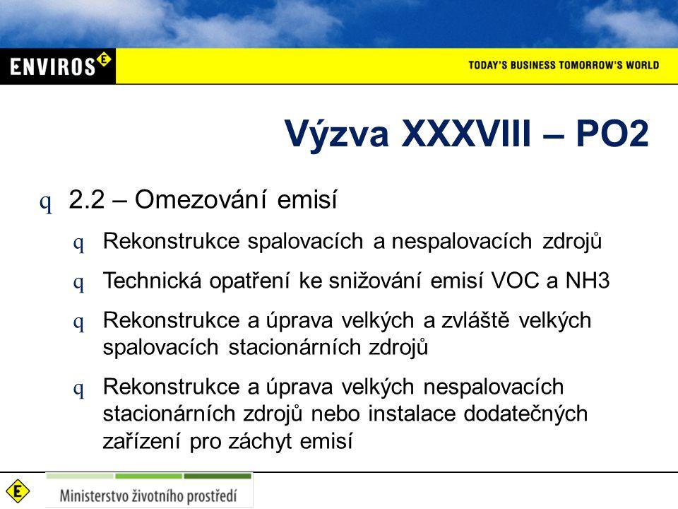 Výzva XXXVIII – PO2 q 2.2 – Omezování emisí q Rekonstrukce spalovacích a nespalovacích zdrojů q Technická opatření ke snižování emisí VOC a NH3 q Rekonstrukce a úprava velkých a zvláště velkých spalovacích stacionárních zdrojů q Rekonstrukce a úprava velkých nespalovacích stacionárních zdrojů nebo instalace dodatečných zařízení pro záchyt emisí