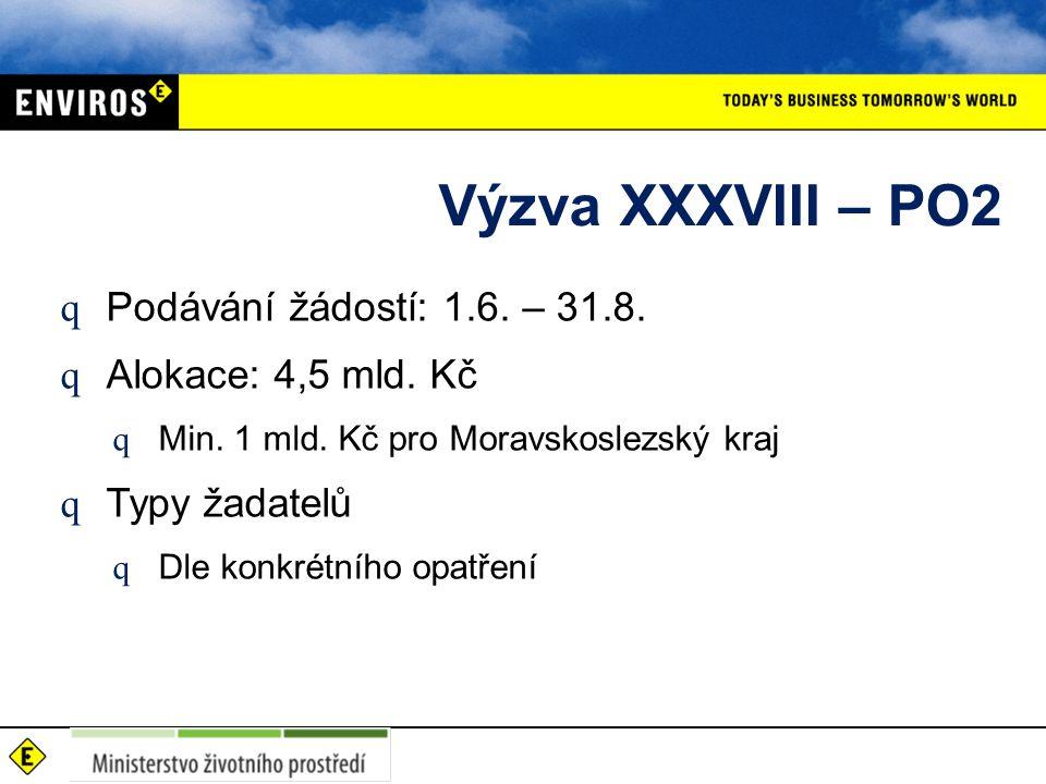 Výzva XXXVIII – PO2 q Podávání žádostí: 1.6. – 31.8.