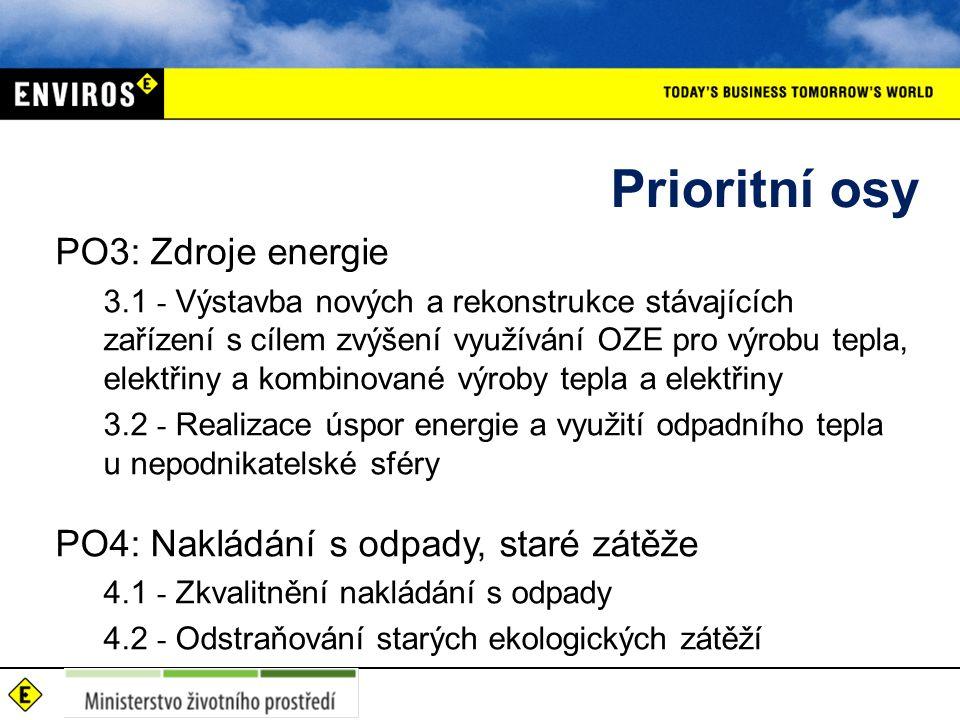 Prioritní osy PO3: Zdroje energie 3.1 - Výstavba nových a rekonstrukce stávajících zařízení s cílem zvýšení využívání OZE pro výrobu tepla, elektřiny a kombinované výroby tepla a elektřiny 3.2 - Realizace úspor energie a využití odpadního tepla u nepodnikatelské sféry PO4: Nakládání s odpady, staré zátěže 4.1 - Zkvalitnění nakládání s odpady 4.2 - Odstraňování starých ekologických zátěží