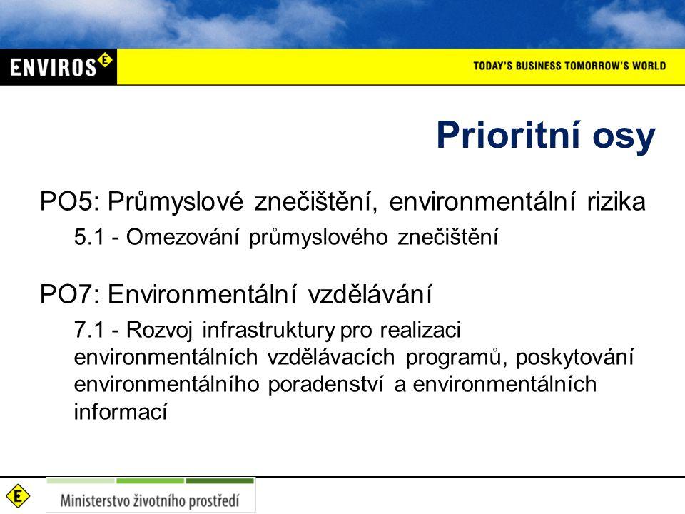 Prioritní osy PO5: Průmyslové znečištění, environmentální rizika 5.1 - Omezování průmyslového znečištění PO7: Environmentální vzdělávání 7.1 - Rozvoj infrastruktury pro realizaci environmentálních vzdělávacích programů, poskytování environmentálního poradenství a environmentálních informací
