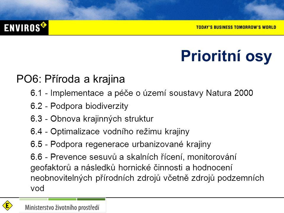 Prioritní osy PO6: Příroda a krajina 6.1 - Implementace a péče o území soustavy Natura 2000 6.2 - Podpora biodiverzity 6.3 - Obnova krajinných struktur 6.4 - Optimalizace vodního režimu krajiny 6.5 - Podpora regenerace urbanizované krajiny 6.6 - Prevence sesuvů a skalních řícení, monitorování geofaktorů a následků hornické činnosti a hodnocení neobnovitelných přírodních zdrojů včetně zdrojů podzemních vod