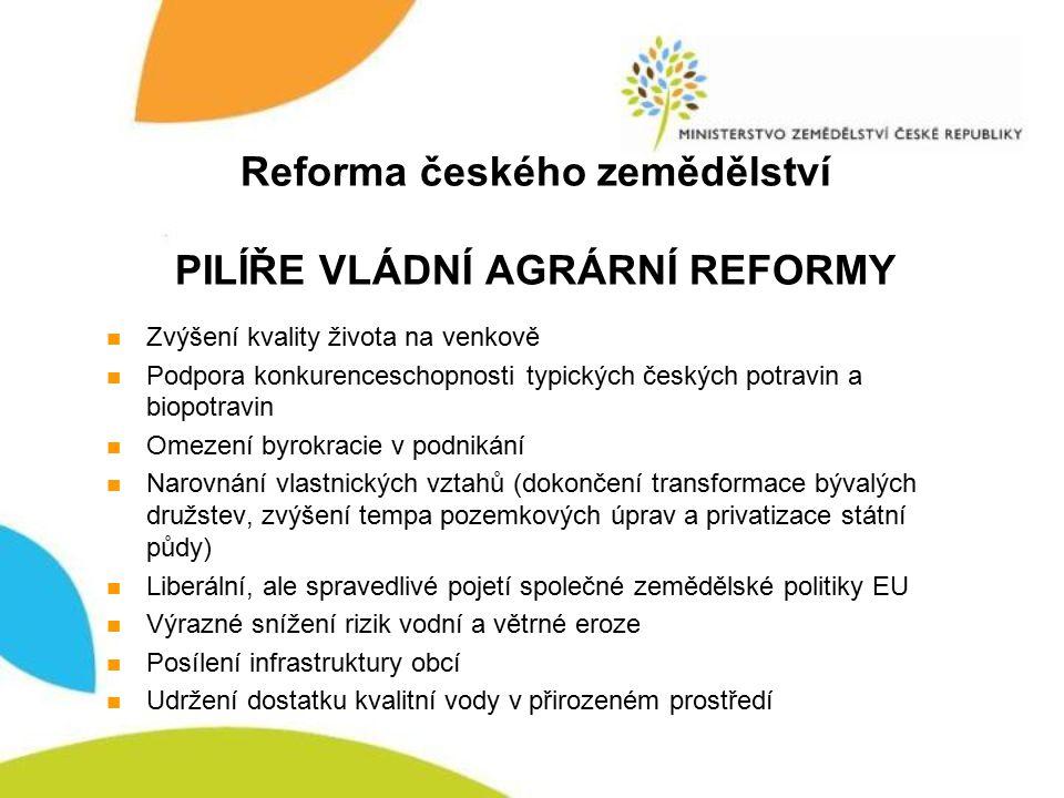 Reforma českého zemědělství PILÍŘE VLÁDNÍ AGRÁRNÍ REFORMY Zvýšení kvality života na venkově Podpora konkurenceschopnosti typických českých potravin a