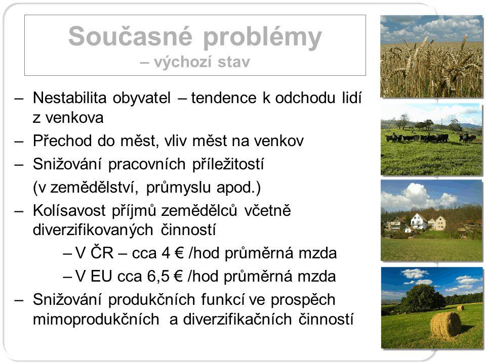 Současné problémy – výchozí stav –Nestabilita obyvatel – tendence k odchodu lidí z venkova –Přechod do měst, vliv měst na venkov –Snižování pracovních příležitostí (v zemědělství, průmyslu apod.) –Kolísavost příjmů zemědělců včetně diverzifikovaných činností –V ČR – cca 4 € /hod průměrná mzda –V EU cca 6,5 € /hod průměrná mzda –Snižování produkčních funkcí ve prospěch mimoprodukčních a diverzifikačních činností