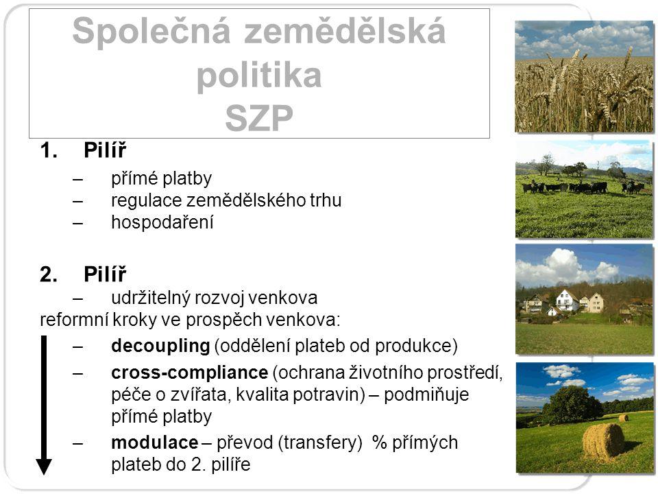 Společná zemědělská politika SZP 1.Pilíř –přímé platby –regulace zemědělského trhu –hospodaření 2.Pilíř –udržitelný rozvoj venkova reformní kroky ve prospěch venkova: –decoupling (oddělení plateb od produkce) –cross-compliance (ochrana životního prostředí, péče o zvířata, kvalita potravin) – podmiňuje přímé platby –modulace – převod (transfery) % přímých plateb do 2.