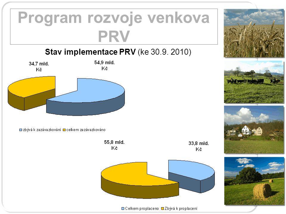 Program rozvoje venkova PRV Stav implementace PRV (ke 30.9. 2010)