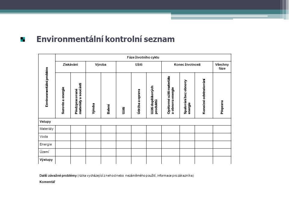 Environmentální kontrolní seznam Environmentální problém Fáze životního cyklu ZískáváníVýrobaUžitíKonec životnostiVšechny fáze Surovin a energie Předzpracované materiály a součásti Výroba Balení Užití Údržba a oprava Užití doplňkových produktů Opětovné užití materiálu a obnova energie Spalování bez obnovy energie Konečné odstraňování Přeprava Vstupy Materiály Voda Energie Území Výstupy Další závažné problémy (rizika vycházející z nehod nebo nezáměrného použití, informace pro zákazníka) Komentář
