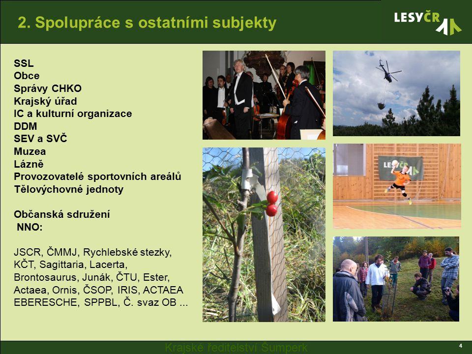 Krajské ředitelství Šumperk 2. Spolupráce s ostatními subjekty 5
