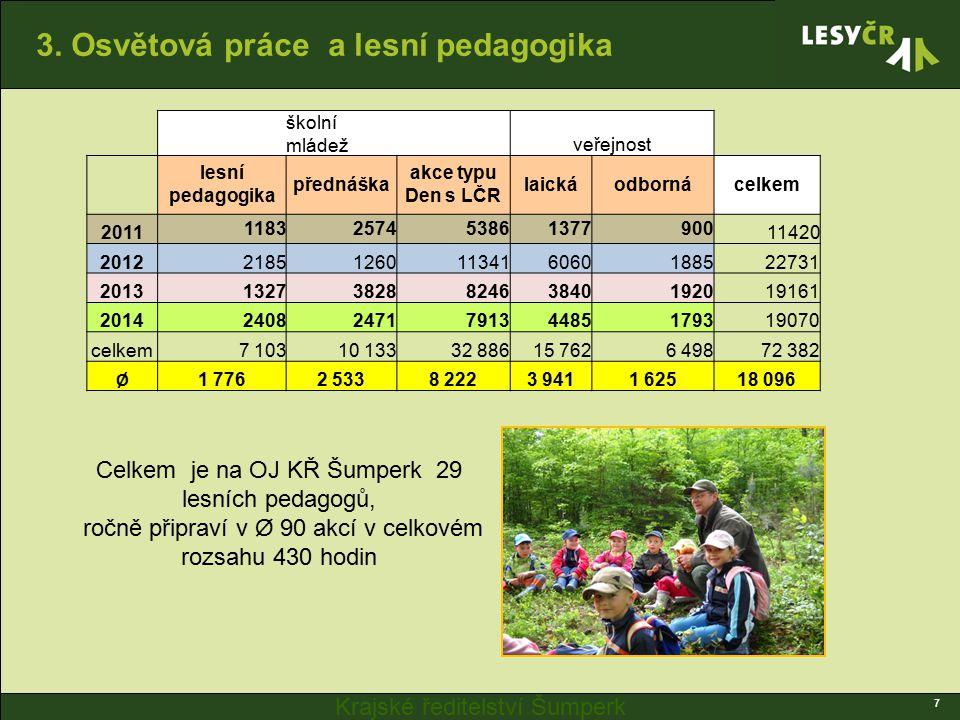 Krajské ředitelství Šumperk 3. Osvětová práce a lesní pedagogika 7 Celkem je na OJ KŘ Šumperk 29 lesních pedagogů, ročně připraví v Ø 90 akcí v celkov