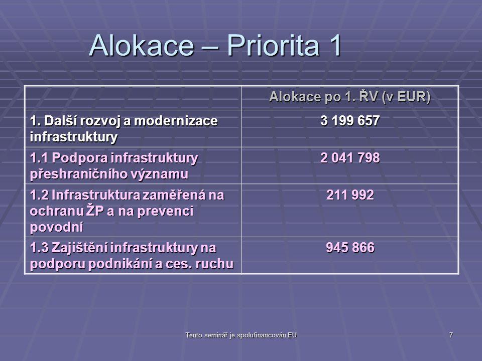 Tento seminář je spolufinancován EU7 Alokace – Priorita 1 Alokace po 1.