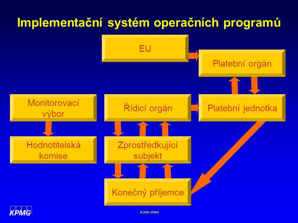 © 2003 KPMG Podmínky financování projektů žádný z projektů nesmí být financován zároveň ze strukturálních fondů a iniciativy Společenství; žádný z projektů nesmí být financován zároveň ze strukturálních fondů a záruční sekce Evropského zemědělského záručního a orientačního fondu; žádný z projektů nesmí být financován zároveň ze strukturálních fondů a Fondu soudržnosti; musí být zajištěno spolufinancování projektu;