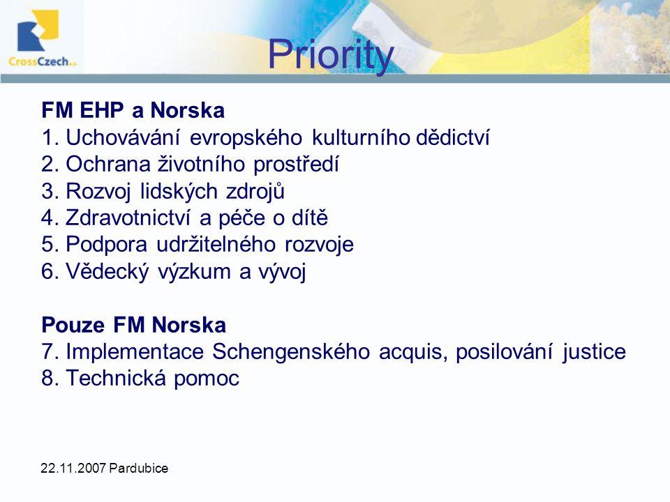 22.11.2007 Pardubice Priority FM EHP a Norska 1. Uchovávání evropského kulturního dědictví 2. Ochrana životního prostředí 3. Rozvoj lidských zdrojů 4.