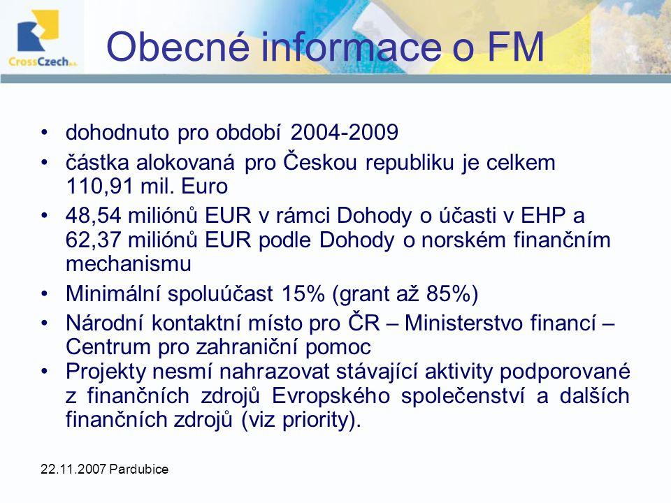 22.11.2007 Pardubice Obecné informace o FM dohodnuto pro období 2004-2009 částka alokovaná pro Českou republiku je celkem 110,91 mil.