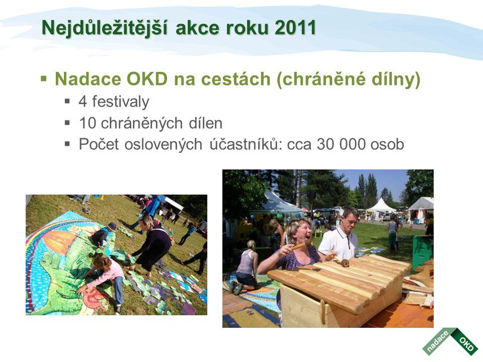 Nejdůležitější akce roku 2011  Nadace OKD na cestách (chráněné dílny)  4 festivaly  10 chráněných dílen  Počet oslovených účastníků: cca 30 000 os