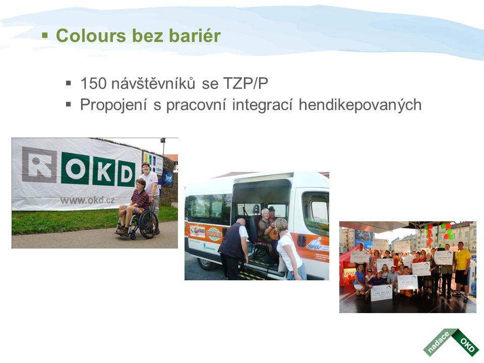  Colours bez bariér  150 návštěvníků se TZP/P  Propojení s pracovní integrací hendikepovaných