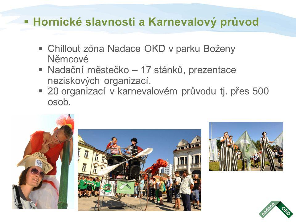  Hornické slavnosti a Karnevalový průvod  Chillout zóna Nadace OKD v parku Boženy Němcové  Nadační městečko – 17 stánků, prezentace neziskových org