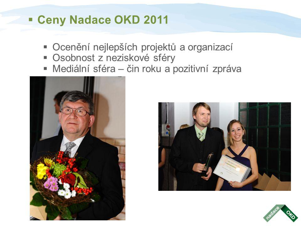 Programy Nadace OKD  Pro budoucnost  Pro Evropu  Pro zdraví  Pro radost