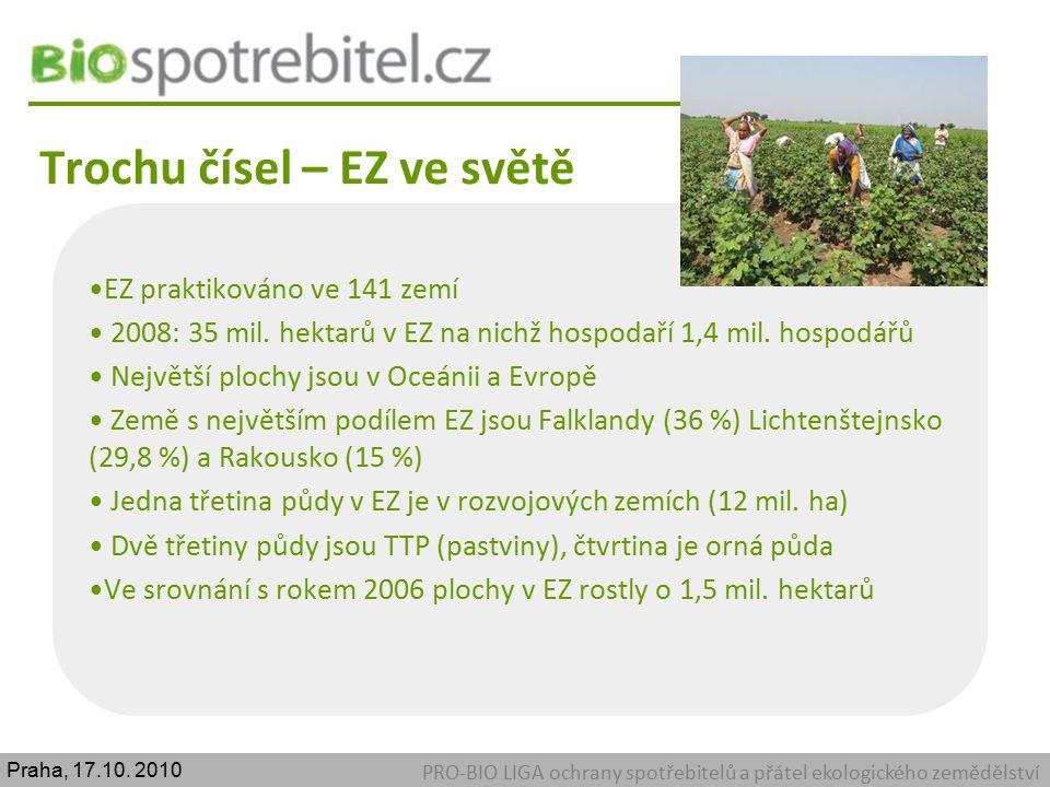 Trochu čísel – EZ ve světě PRO-BIO LIGA ochrany spotřebitelů a přátel ekologického zemědělství EZ praktikováno ve 141 zemí 2008: 35 mil. hektarů v EZ