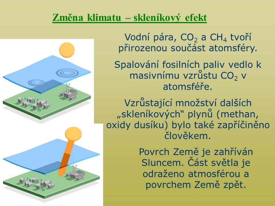 Změna klimatu – skleníkový efekt Povrch Země je zahříván Sluncem.