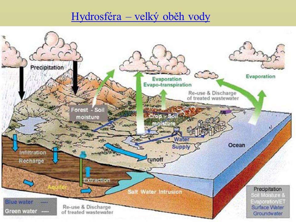 Hydrosféra – velký oběh vody