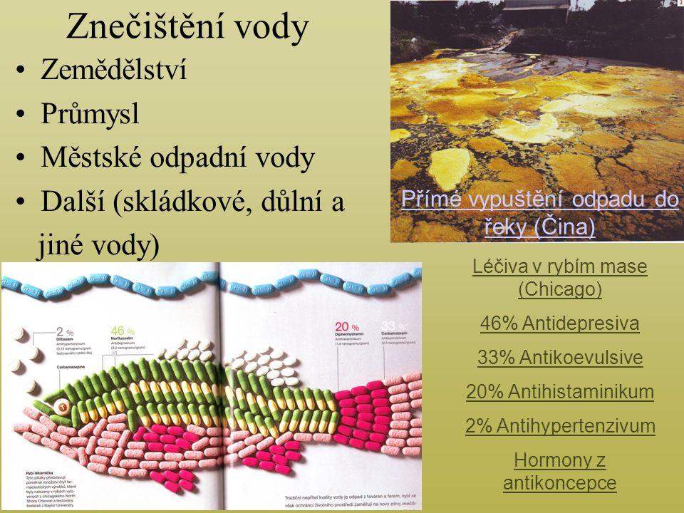 Znečištění vody Zemědělství Průmysl Městské odpadní vody Další (skládkové, důlní a jiné vody) Léčiva v rybím mase (Chicago) 46% Antidepresiva 33% Antikoevulsive 20% Antihistaminikum 2% Antihypertenzivum Hormony z antikoncepce Přímé vypuštění odpadu do řeky (Čina)