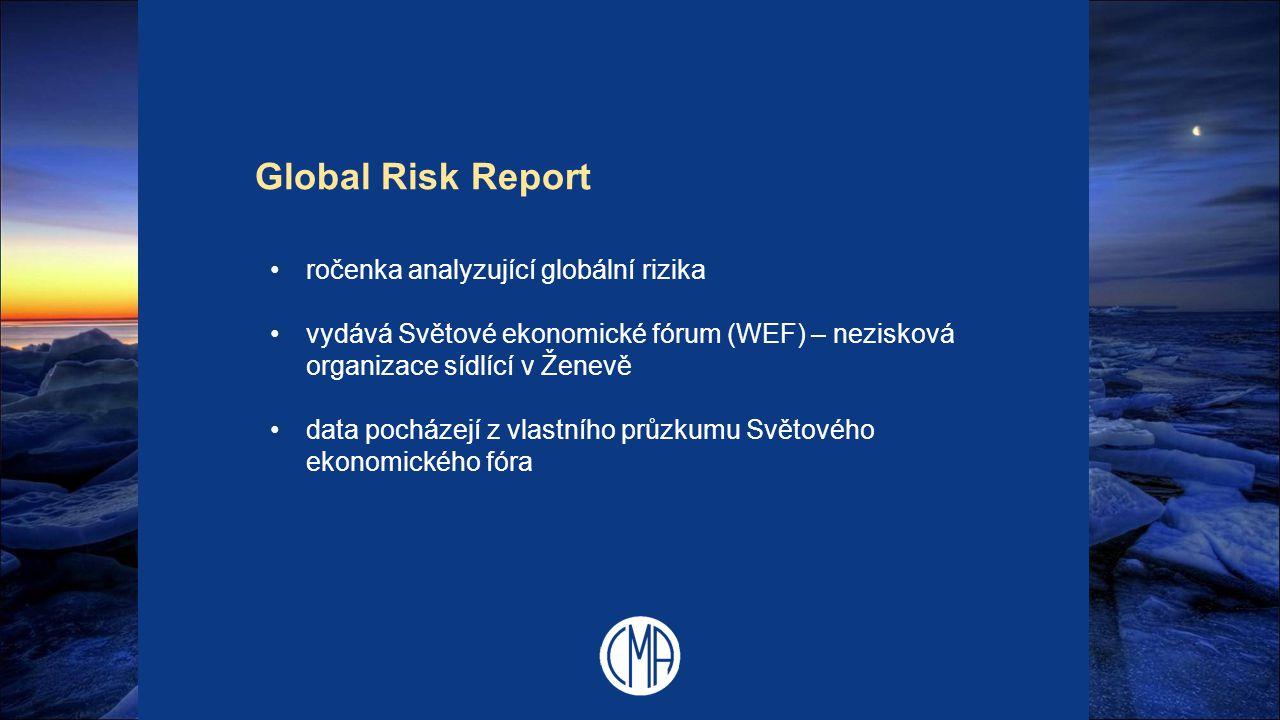 ročenka analyzující globální rizika vydává Světové ekonomické fórum (WEF) – nezisková organizace sídlící v Ženevě data pocházejí z vlastního průzkumu