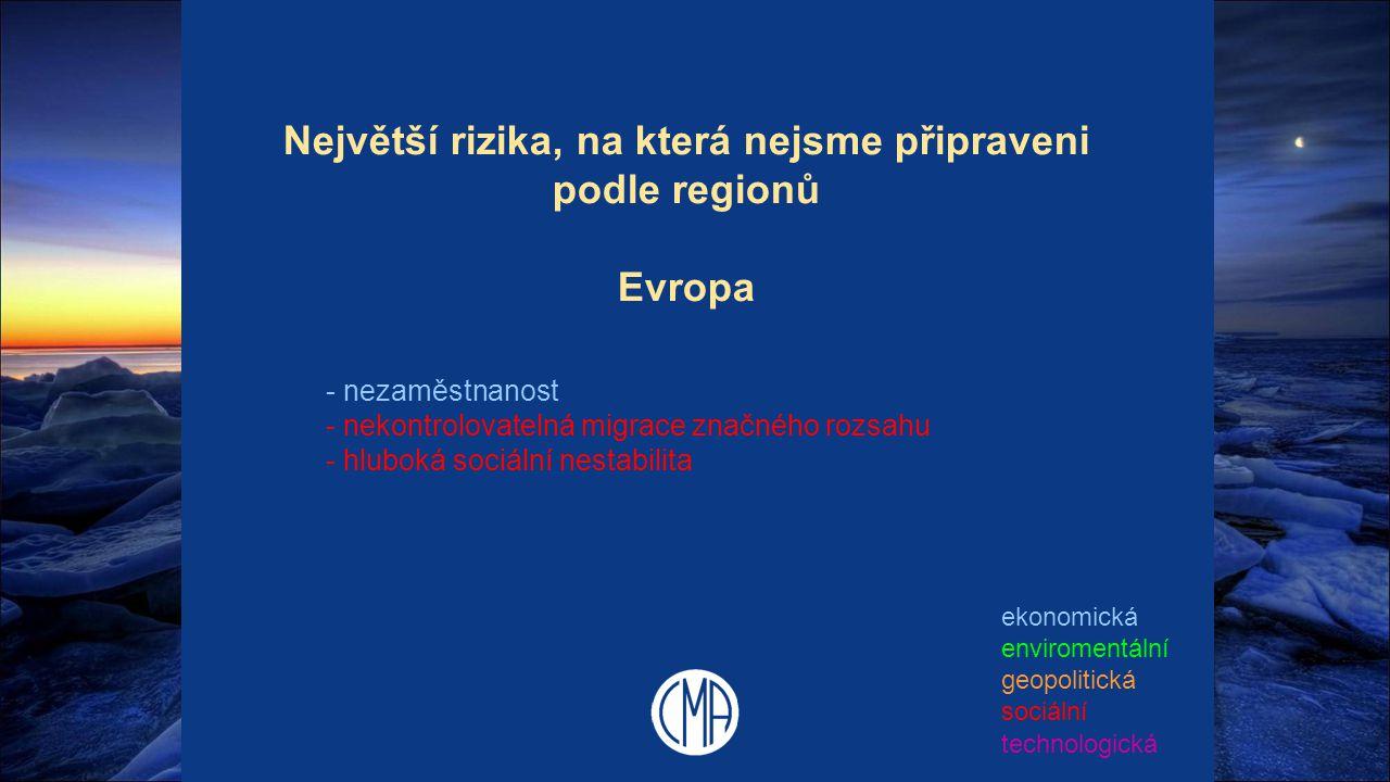 Největší rizika, na která nejsme připraveni podle regionů Evropa - nezaměstnanost - nekontrolovatelná migrace značného rozsahu - hluboká sociální nest