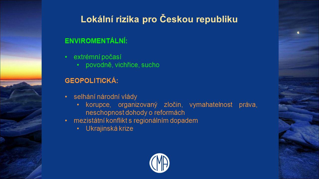 Lokální rizika pro Českou republiku ENVIROMENTÁLNÍ: extrémní počasí povodně, vichřice, sucho GEOPOLITICKÁ: selhání národní vlády korupce, organizovaný