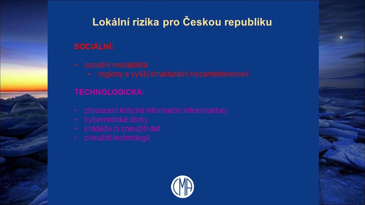 Lokální rizika pro Českou republiku SOCIÁLNÍ: sociální nestabilita regiony s vyšší strukturální nezaměstnaností TECHNOLOGICKÁ: zhroucení kritické info