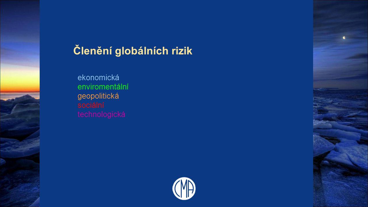 ekonomická enviromentální geopolitická sociální technologická Členění globálních rizik